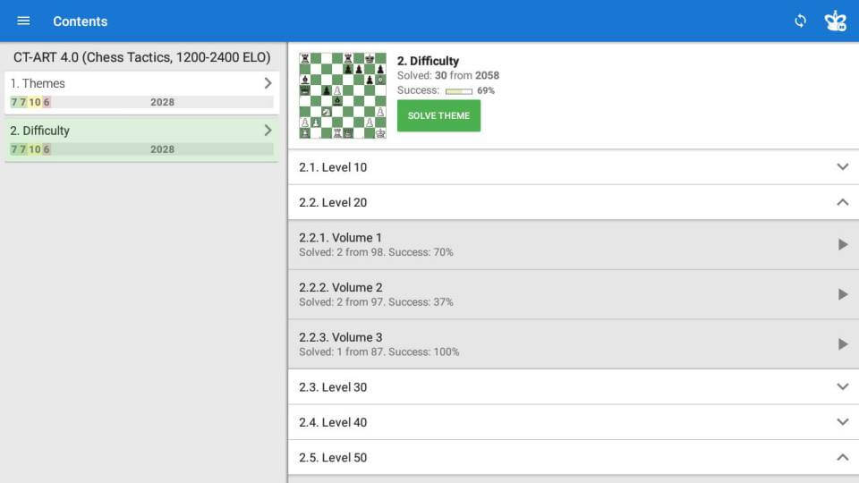 CT- ART 4.0 (Chess Tactics)