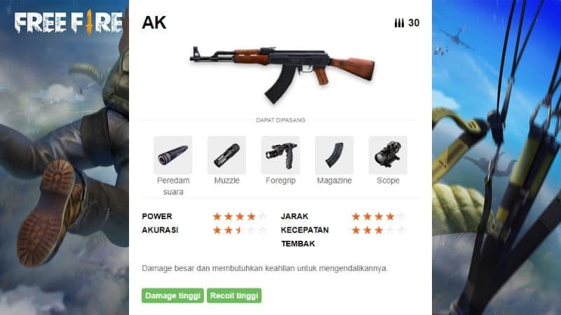 AK47 - Assault Rifle