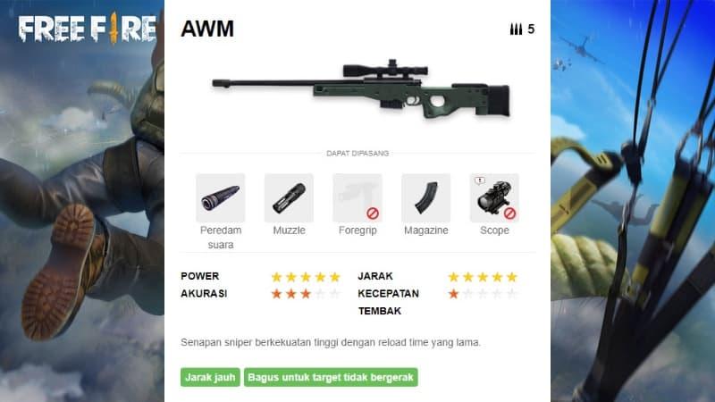 AWM - Sniper Rifle