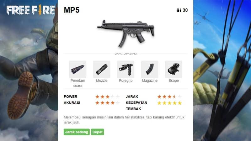 MP5 - SMG