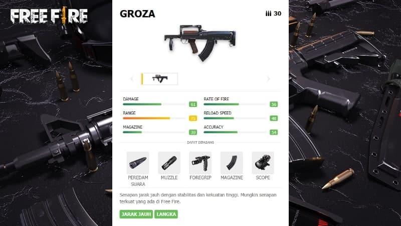 Senjata GROZA Garena Free Fire