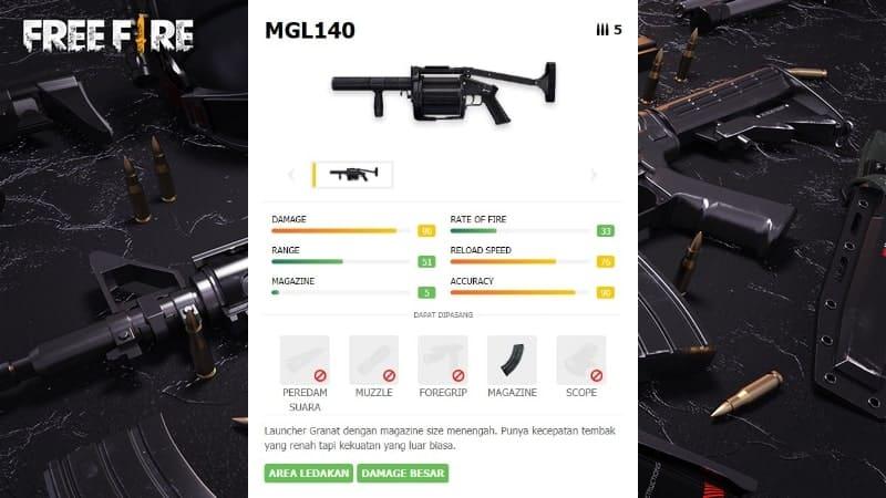 Senjata MGL140 Garena Free Fire