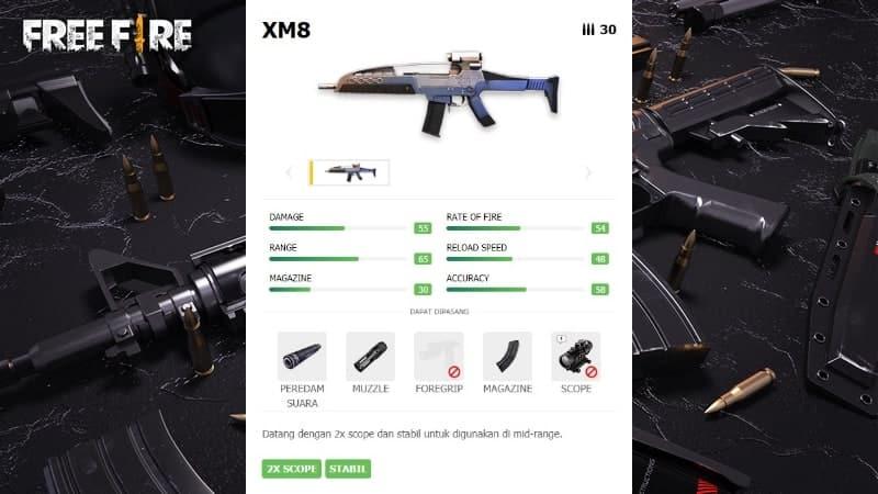 Senjata XM8 Garena Free Fire